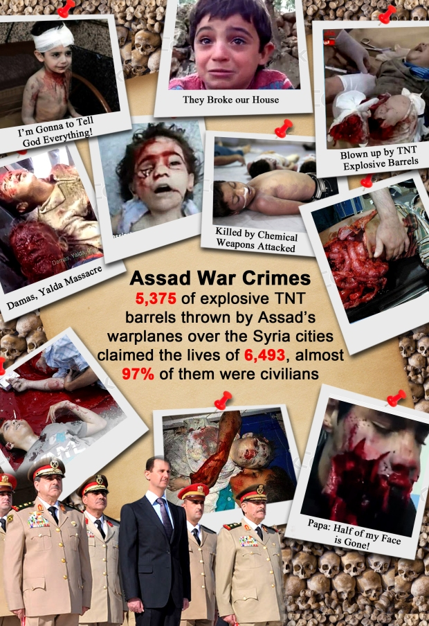 Assad's Regime Attrocites