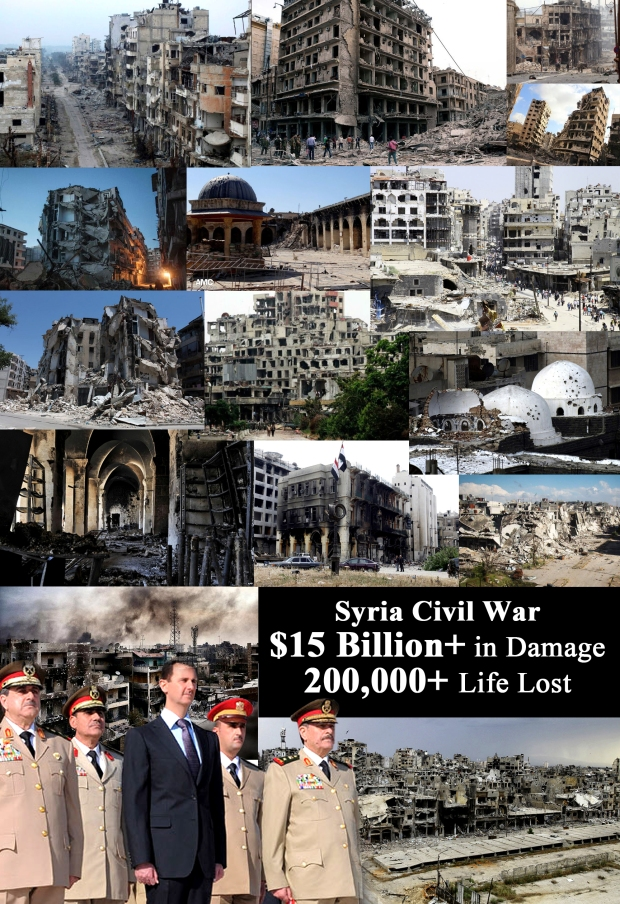 Syria civil war caused $15 billion in damage