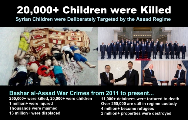 syria children assad isis torture