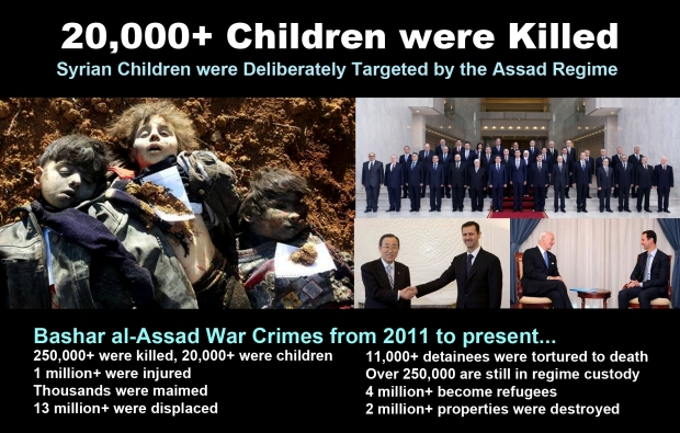 syria children holocaust torture
