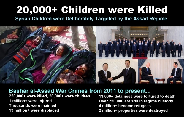 syria children torture assad