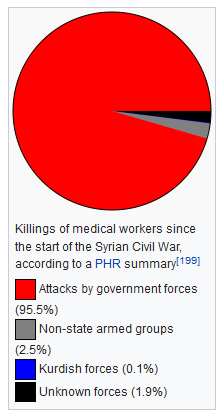 syrian_doctor_killed_by_assad