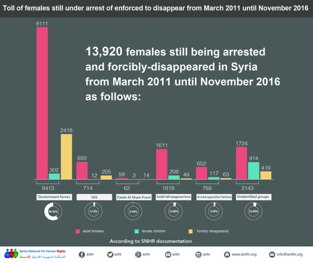 syrian_women_arrest